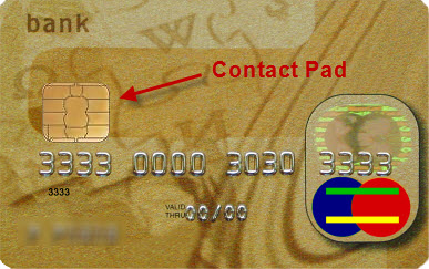 All About the New EMV Requirements